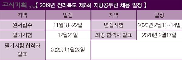 전라북도 제6회 공무원 채용 원서접수 11월18일부터 실시