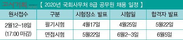 국회사무처 공무원 '23명' 선발