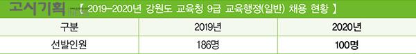 [2020년 교육청 채용 총 정리] ⑨ 강원도