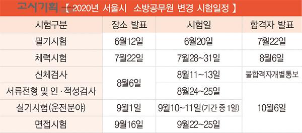 서울시 소방직공무원 필기장소 6월12일 발표
