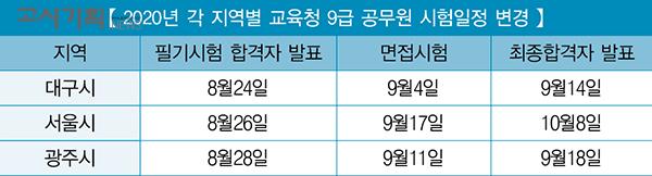 교육청 지방직 공무원 일정변경 속속 발표중
